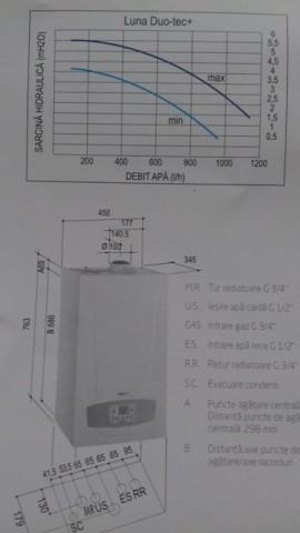 Baxi LUNA DUO-TEC +33 GA
